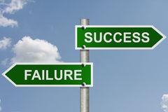 de-manier-aan-succes-mislukking-21437759